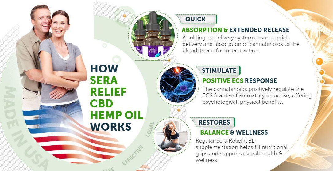 Sera Relief CBD Oil2