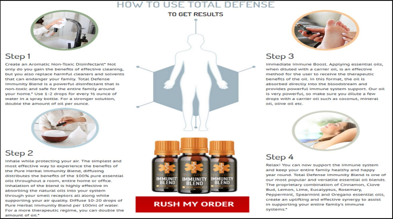 Total Defense Immunity Blend2